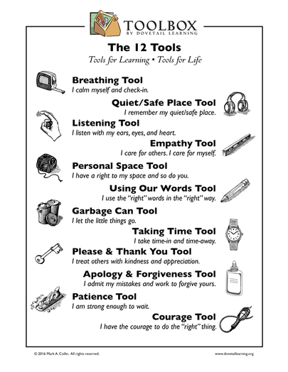 12 Tools Poster